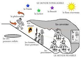 Allégorie de la Caverne